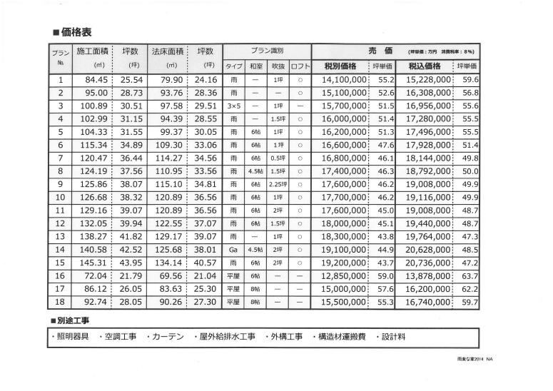 雨楽モダン価格表